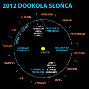 DOOKOLA-Slonca