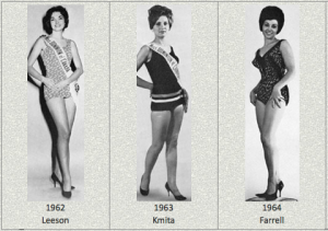 Miss Dominion of Canada 1963 Kmita