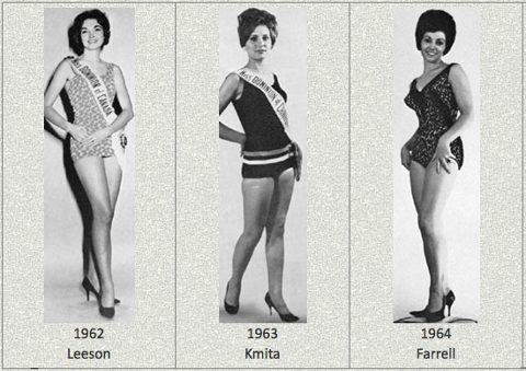 Miss Dominion of Canada 1963 Kmita